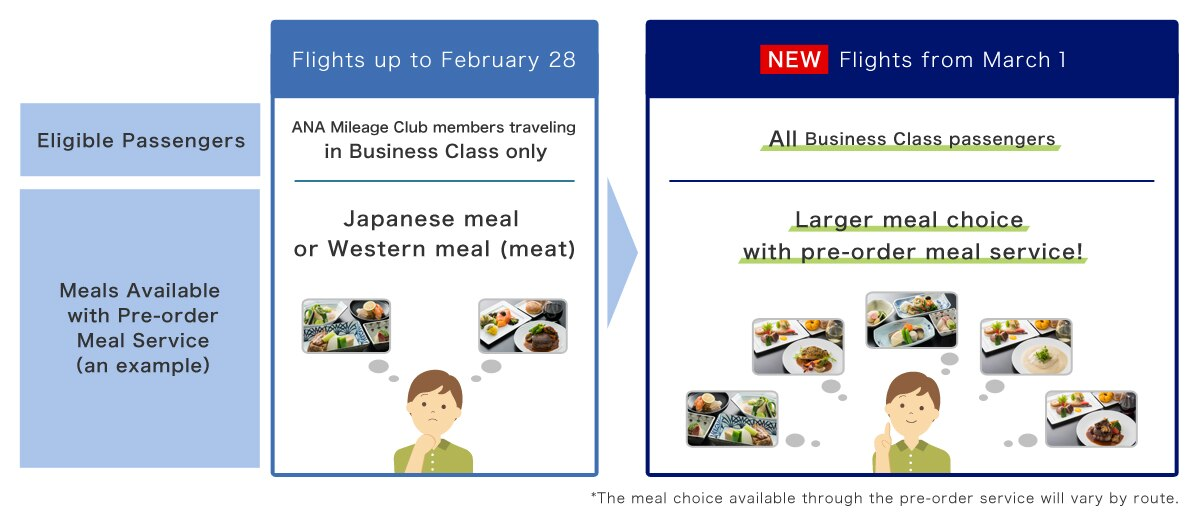 Business Class Pre-order Meal Service | Service & Info ...
