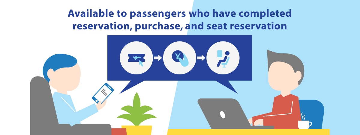 Available to passengers who have completed reservation, purchase, and seat reservation