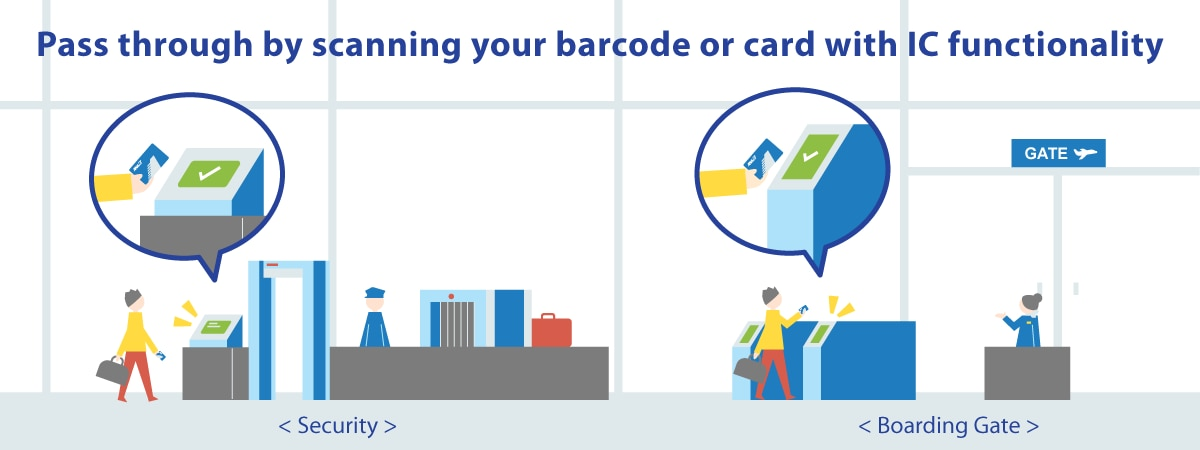 Pass through by scanning your barcode or card with IC functionality