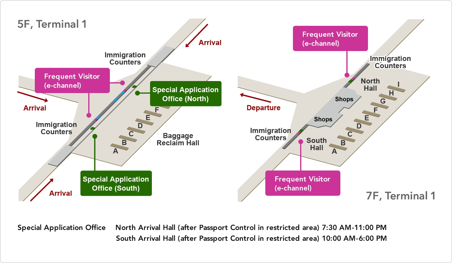 Frequent Visitor e-channels are on the north and south sides of both 5F and 7F inside terminal 1. On 5F, they are near the special application offices inside the arrival halls on both the north and south sides. On 7F, one is inside the departure hall on the north side, and the other is near the immigration counters in the south hall on the south side. Special application offices are on the north and south sides near the baggage reclaim hall on 5F. Special application office: North arrival hall (after passport control in restricted area): 7:30 AM - 11:00 PM; south arrival hall (after passport control in restricted area): 10:00 AM - 6:00 PM