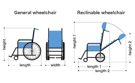 In the case of a reclining wheelchair, length1 and height1 mean the overall length and height of the wheelchair.Length2 and height2 mean the overall length and height of the wheelchair when reclined.